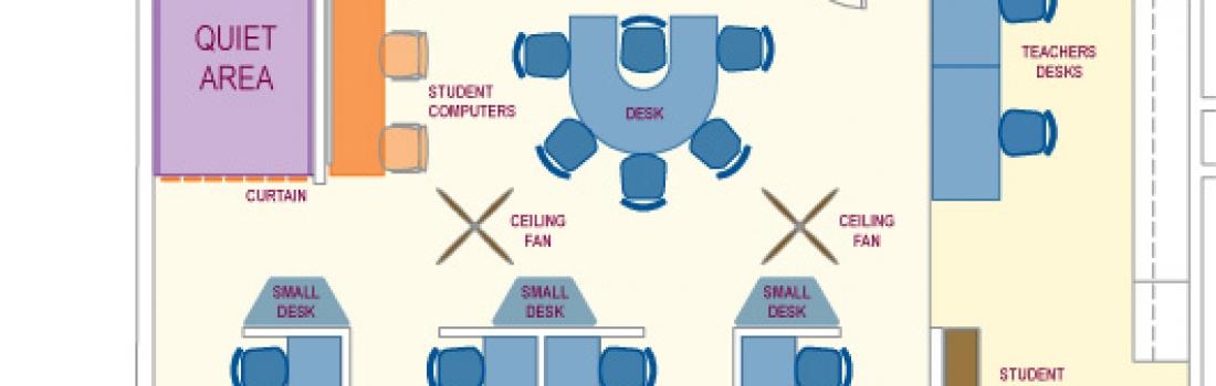 Classroom Design Ergonomics ~ Ergonomic design ergonomics archives optimal performance