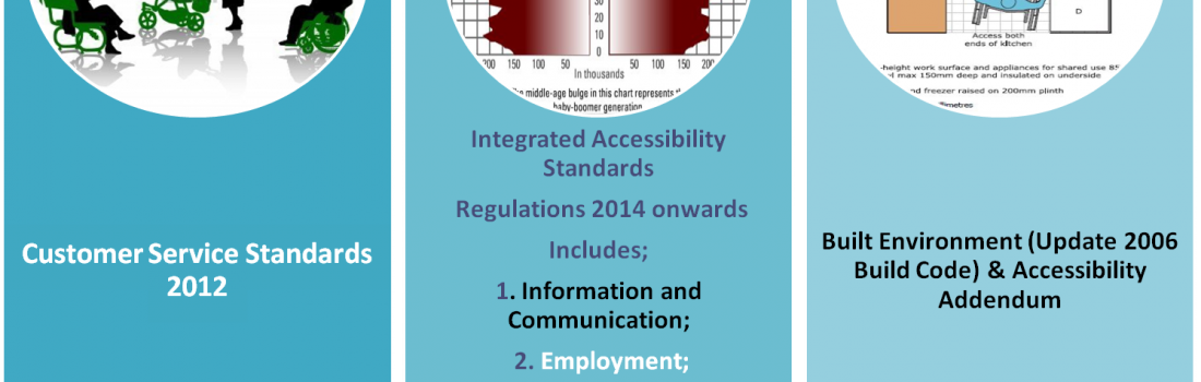 Attention EMPLOYERS IN ONTARIO; Web Accessibility is now MANDATORY