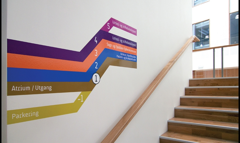 Sign design companies need to work with ergonomics & accessibility experts to design effective signs